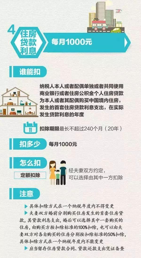 个人所得税专项附加扣除暂行办法(图解版)