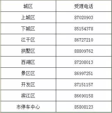 2019杭州春节期间停车免费时间、区域