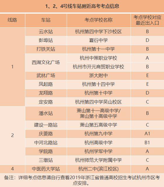 2019端午节杭州地铁1、2、4号线将延长运营时间