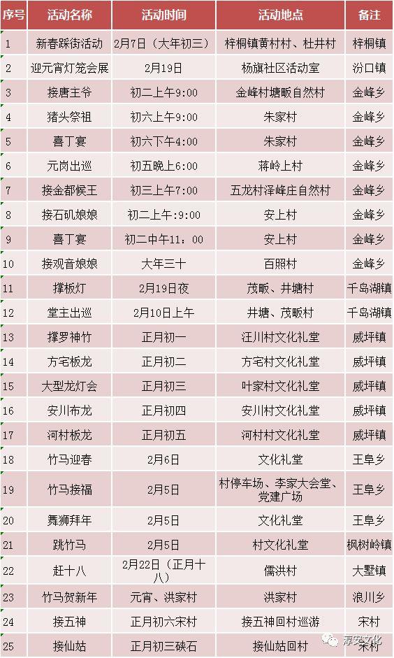 2019杭州春节特色活动汇总(持续更新)