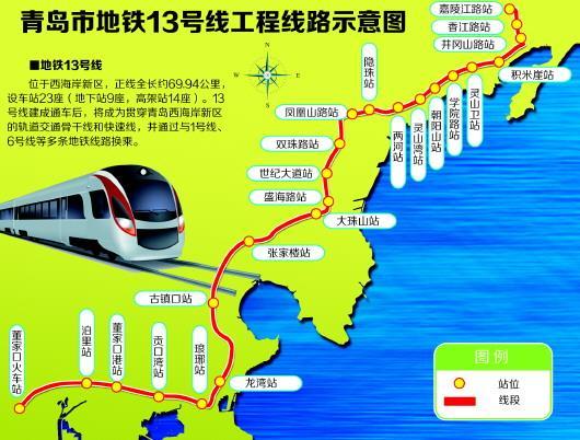 据了解,青岛地铁13号线位于西海岸新区,整条线路总体呈东北