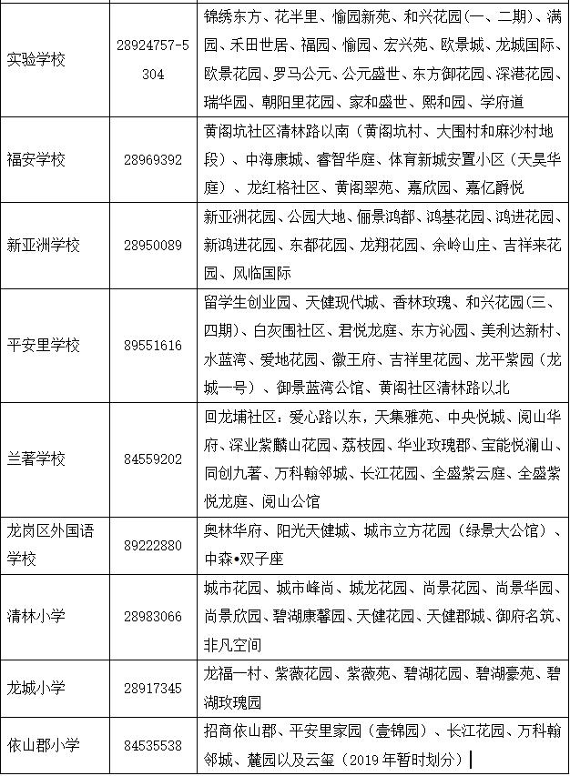 2019深圳龙岗区学区划分(v学区小学)语法小学讲座图片