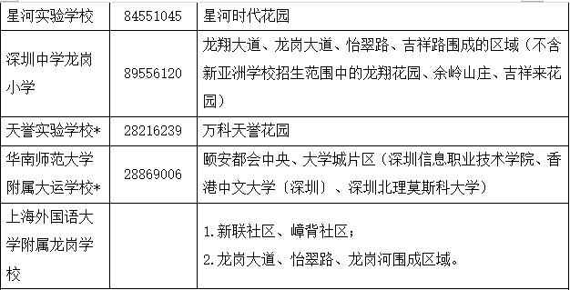 2019深圳龙岗区学区划分(v学区大全)小学绘画三年级小学图片
