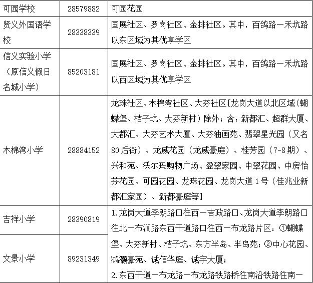 2019深圳龙岗区学区划分(公办小学)小学花都区公办图片