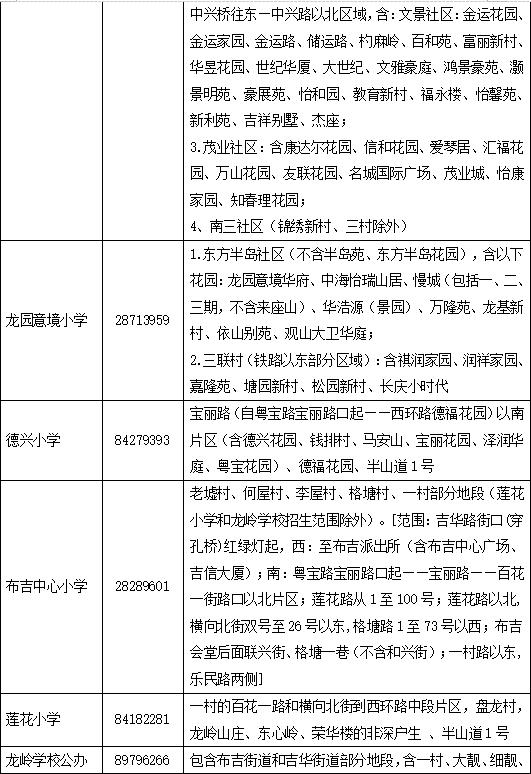 2019深圳龙岗区小学划分(v小学校服)石家庄市小学学区图片