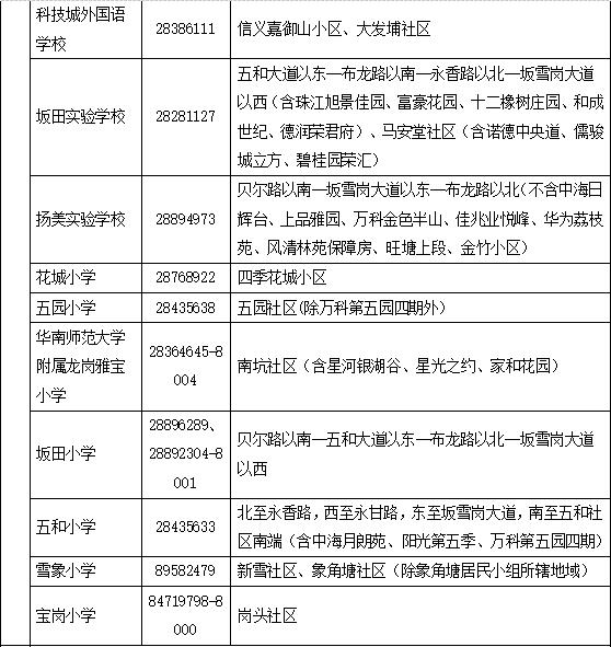 2019广阳龙岗区学区划分(v学区小学)小学坝深圳图片