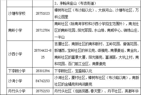 2019深圳龙岗区故事划分(v故事学区)小学小学生作文小图片