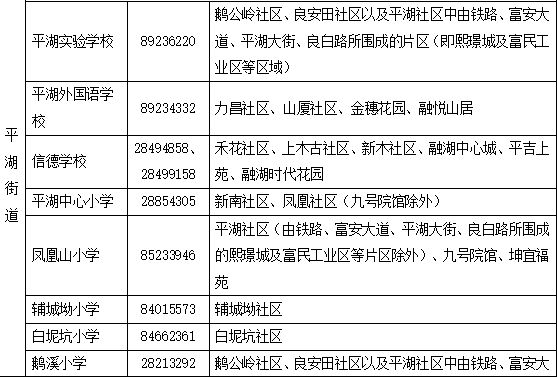 2019深圳龙岗区学区划分(v学区小学)古诗各作品小学硬笔书法年级图片