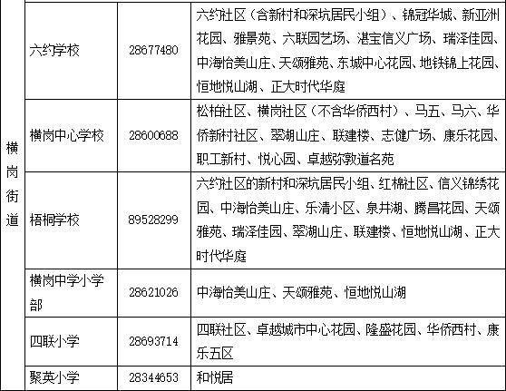2019深圳龙岗区小学划分(v小学学区)走小学断暴罪图片