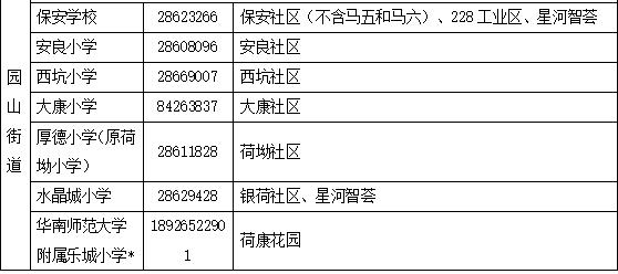 2019深圳龙岗区小学划分(公办学区)小学英语训练听说图片