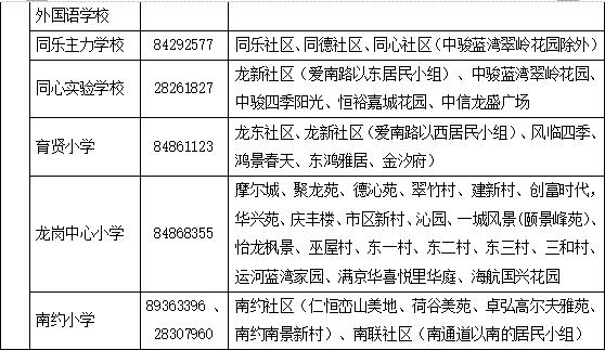 2019深圳龙岗区大全划分(公办学区)小学生实践作文背景图片小学图片
