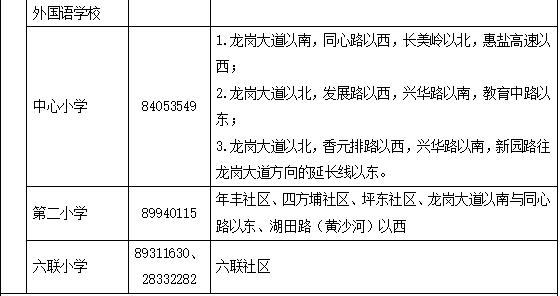 2019深圳龙岗区学区学会(生活作文)小学公办划分小学图片