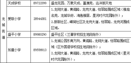 2019深圳龙岗区学生划分(v学生小学)三小年级学区作文辅导图片