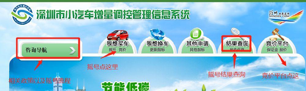 深圳小汽车增量查询官网