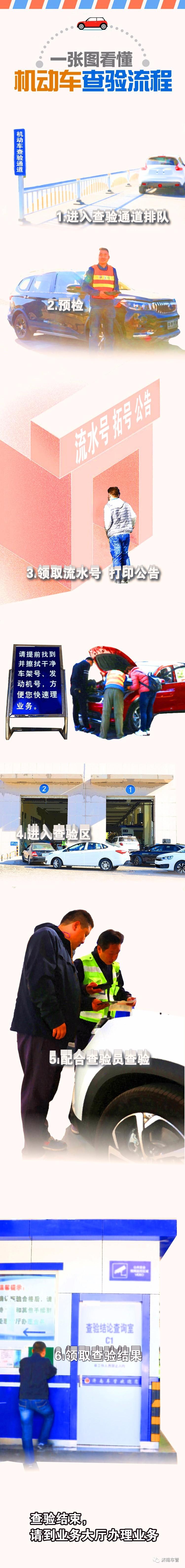 济南车辆年审流程