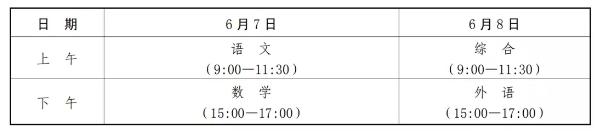 济南教育招生考试院发布2019年夏季高考温馨提示