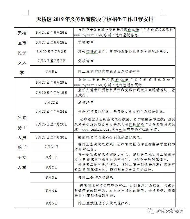 2019济南天桥区随迁子女入学报名及录取流程
