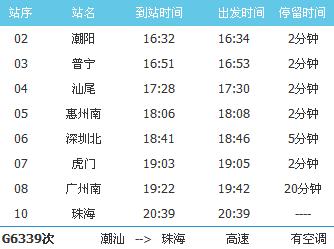 揭阳高铁开通新路段 可直达珠海