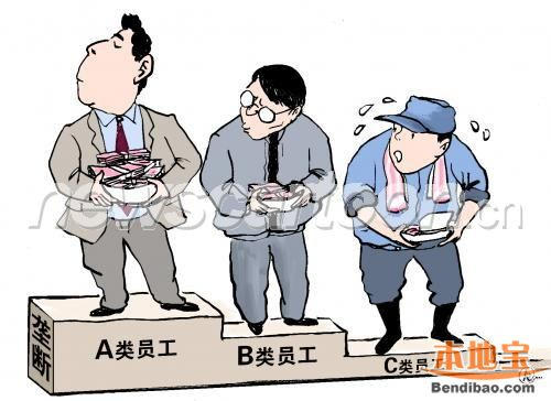 基�庸���T工�Y改革最新消息  本地��深圳律��