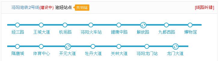 洛阳地铁2号线最新消息