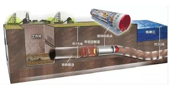 洛阳地铁1号线即将开启地下隧洞推进工作