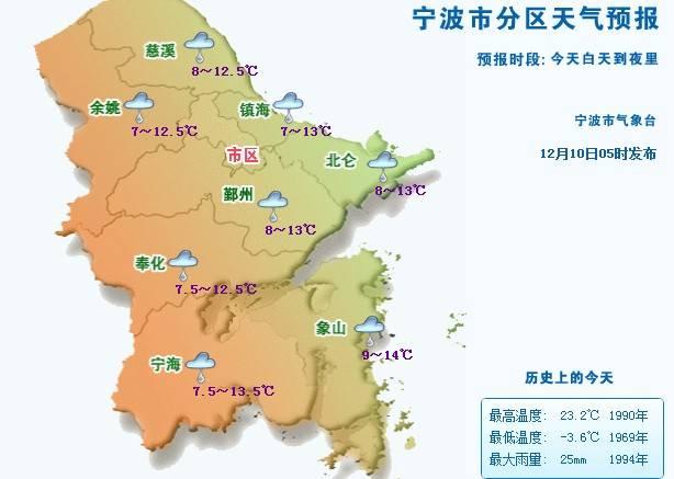 12月10日宁波天气预报图片