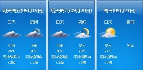 宁波9月18日天气情况图片