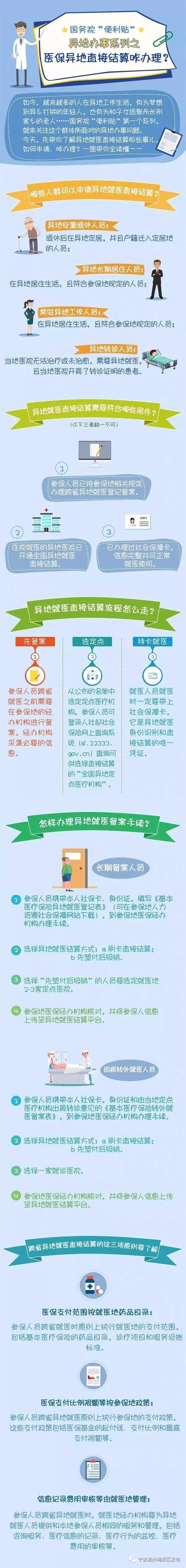 在宁波工作,公司在杭州,医保交在杭州宁波XX能用吗 精选律... 华律网