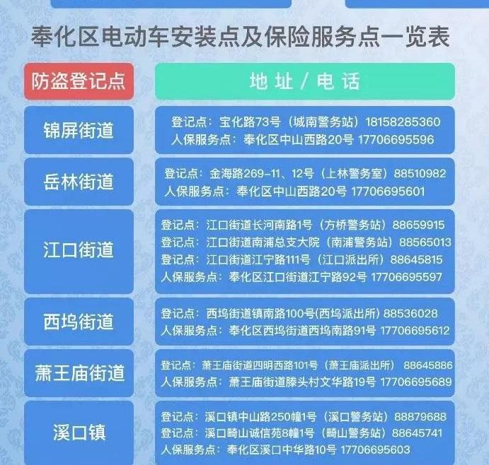 2017宁波电动车防盗备案点在哪里(全市网点汇总)