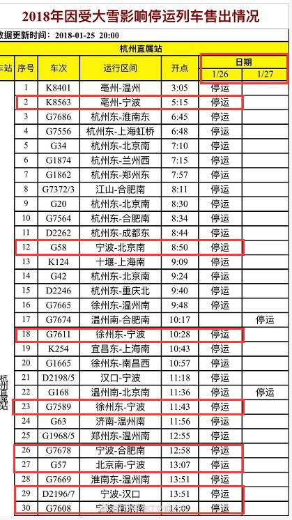 宁波今日停运车次(持续更新)