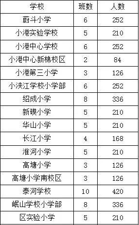 流动人口管理实施方案_杭州流动人口居住登记