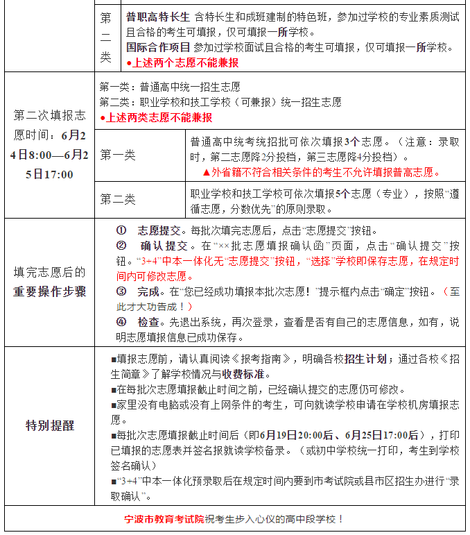 2018宁波中考志愿怎么填报