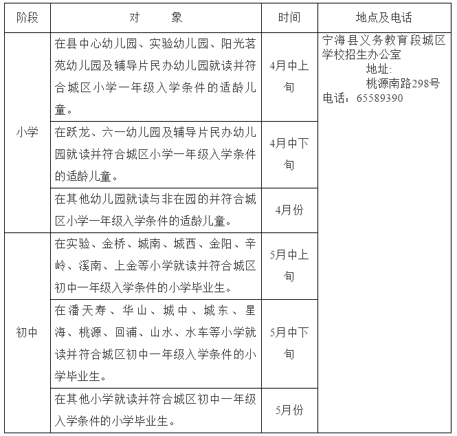 2019宁波宁海学校招生实施细则
