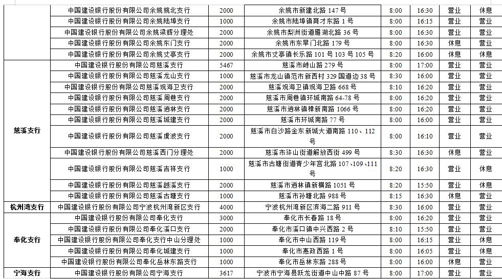 2019宁波猪年贺岁纪念币在哪里现场兑换
