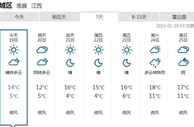 南昌一周天气预报(1.19-1.25)- 南昌本地宝