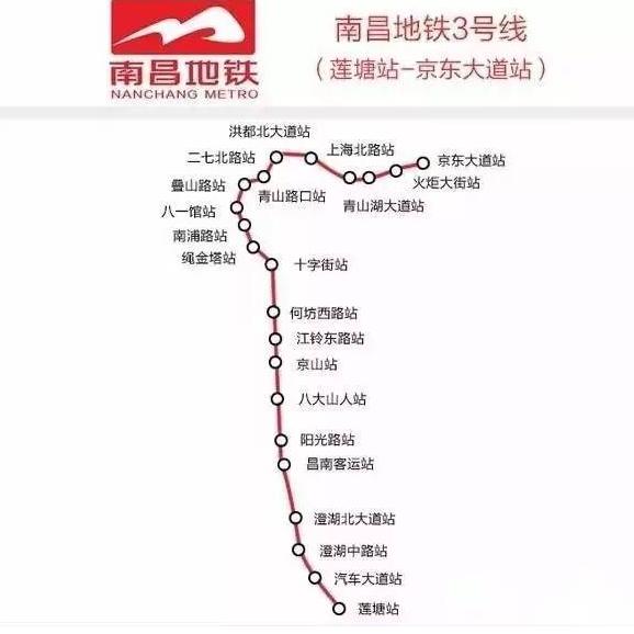 南昌地铁3号线站点