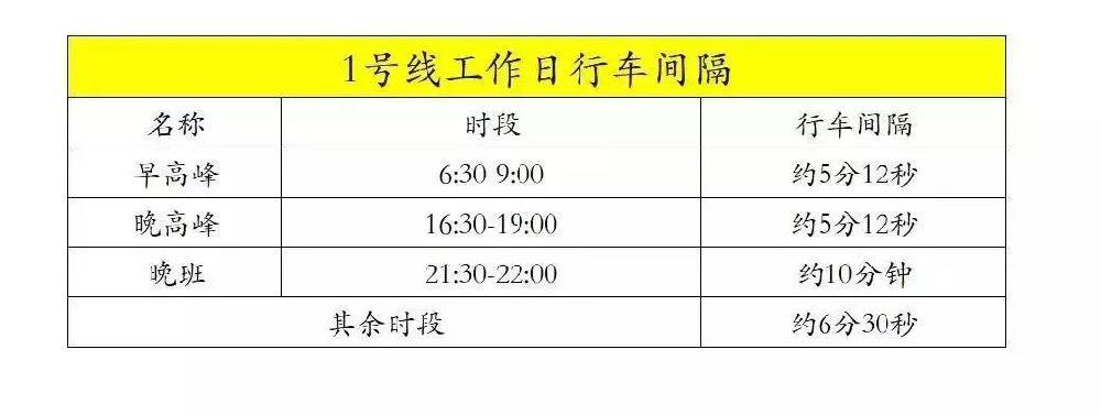 南昌地铁1号线运营时间及线路(图)