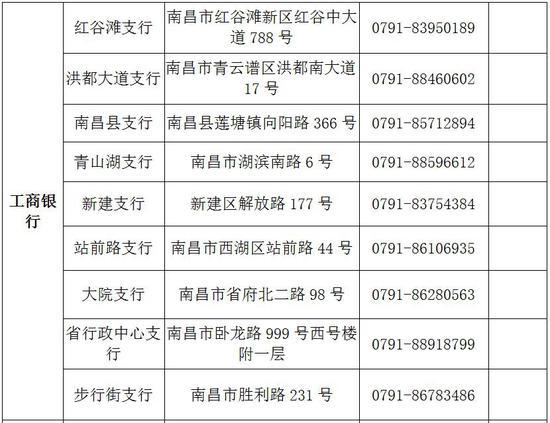 南昌35家银行可办社保卡业务