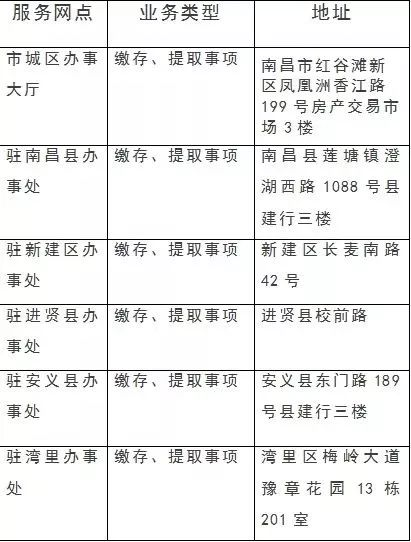 南昌公积金中心节假日周末上班时间及办事事项一览