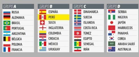 2018世界杯32强实力全面分析