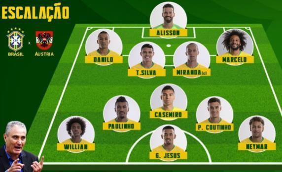 2018世界杯巴西队首发阵容预测 主力大名单