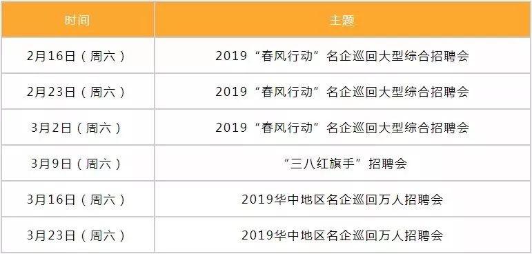 南昌2019春季招聘会时间表一览(春节过后)