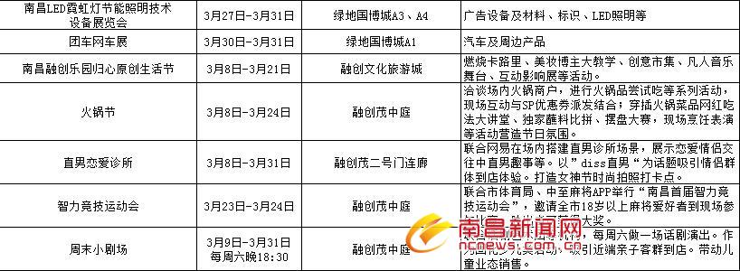 南昌举办江西消费促进季活动 各区活动汇总表一览
