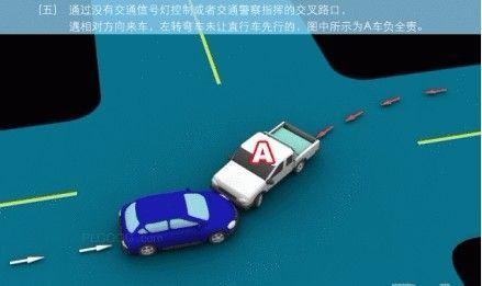 没有信号灯致交通事故责任划分