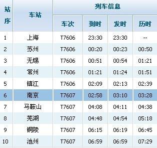 T7607次列车时刻表 2014年南京到池州春运临客时刻表图片