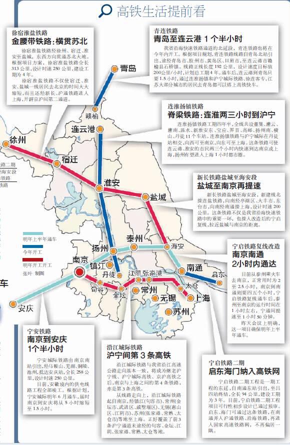 江苏44个县市将有26个通高铁