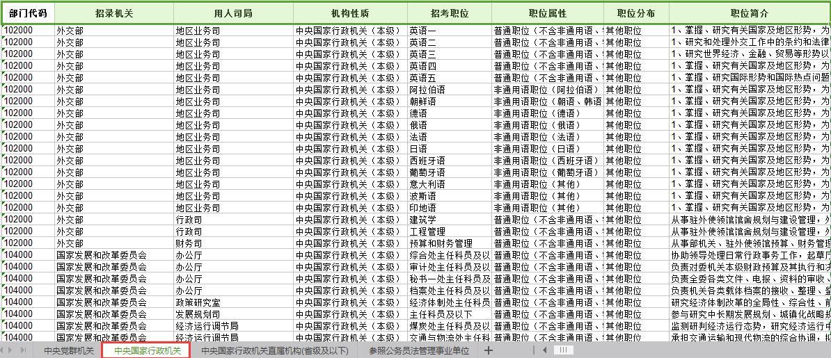 14国家公务员职位表_2018年国家公务员考试职位表