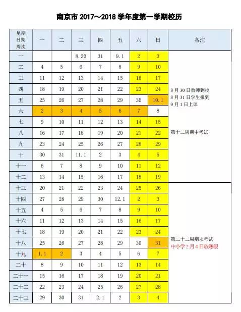 2018年南京幼儿园寒假放假小学年级时间二葡萄沟图片