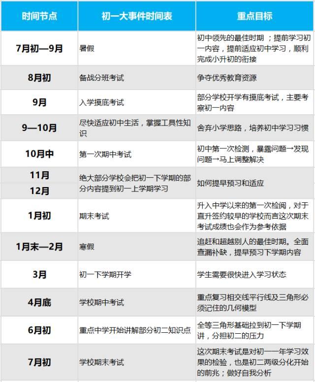 2018年南京中小学寒假练习时间小学英语形容词比较级放假图片