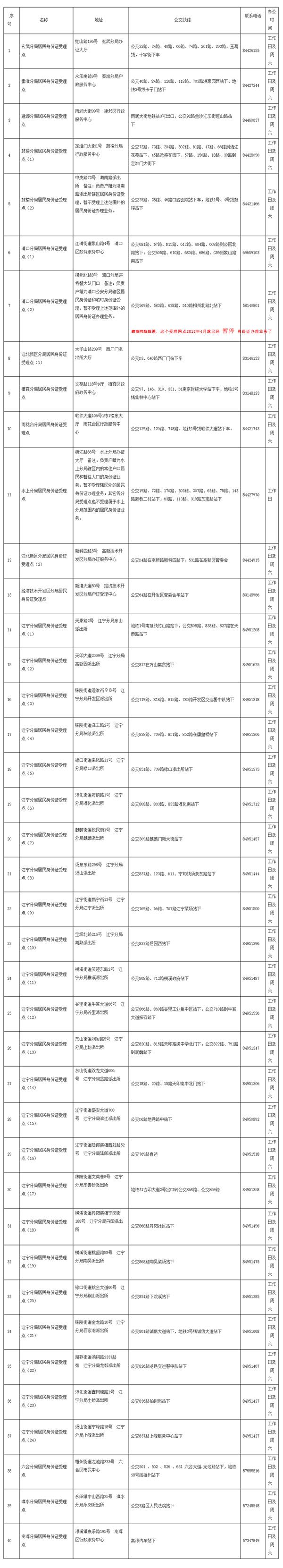 南京40个身份证办理点(名字+地址+路线+电话)